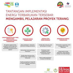 Edelman_Hivos_Infographic3