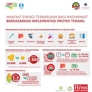 Edelman_Hivos_Infographic7