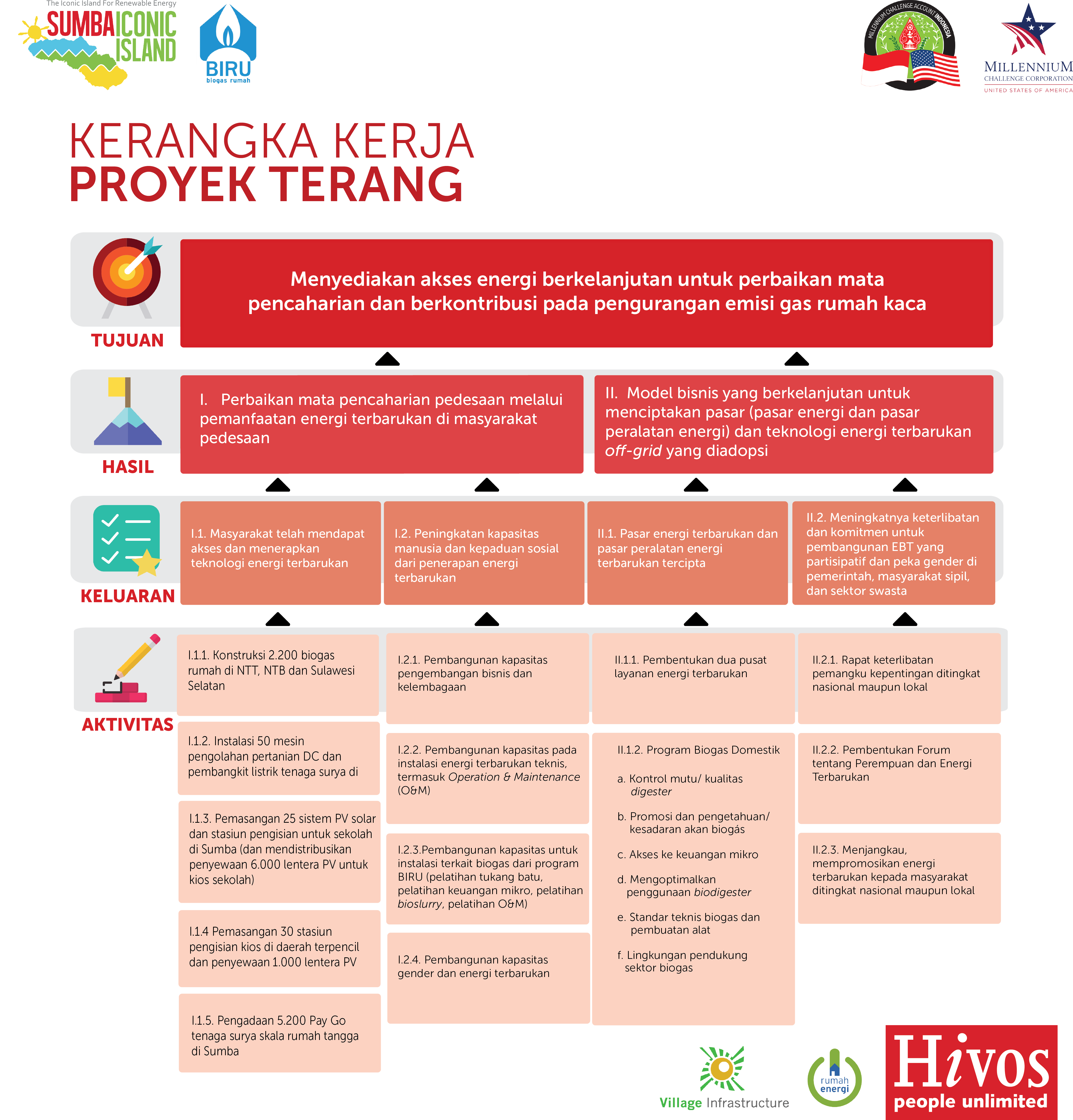 Edelman_Hivos_Infographic9